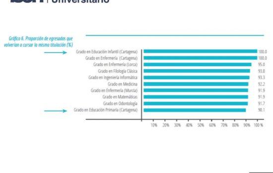 grados-en-educación-Infantil-y-primaria-ISEN